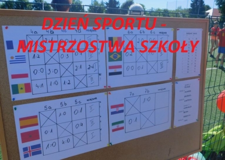 Szkolne Mistrzostwa Świata w Piłce Nożnej  ( Dzień Sportu )