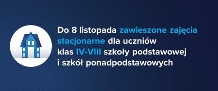 Częściowe zawieszenie zajęć szkolnych od 26.10.2020-08.11.2020