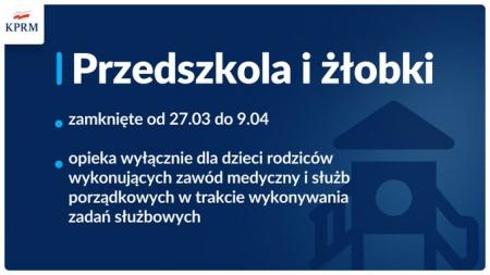 Oddział przedszkolny zamknięty od 27.03.2021 - 9.04.2021